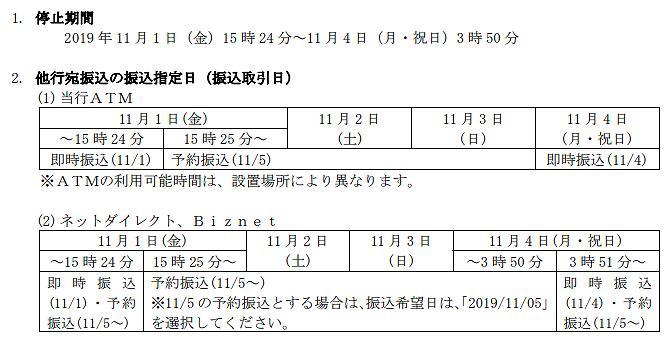 北日本銀行の全銀システム休止期間中の他行への振込および他行からの振込スケジュール
