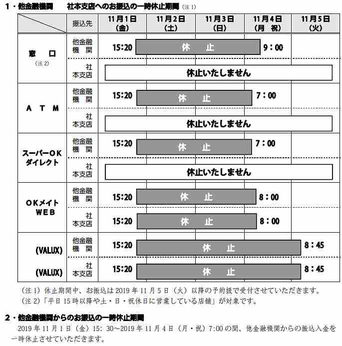 大垣共立銀行の全銀システム休止期間中の他行への振込および他行からの振込スケジュール