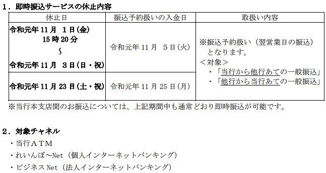 徳島銀行の全銀システム休止期間中の他行への振込および他行からの振込スケジュール