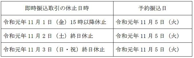 東和銀行の全銀システム休止期間中の他行への振込および他行からの振込スケジュール