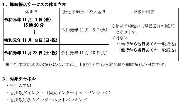 香川銀行の全銀システム休止期間中の他行への振込および他行からの振込スケジュール